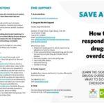 How to Respond to a Drug Overdose!
